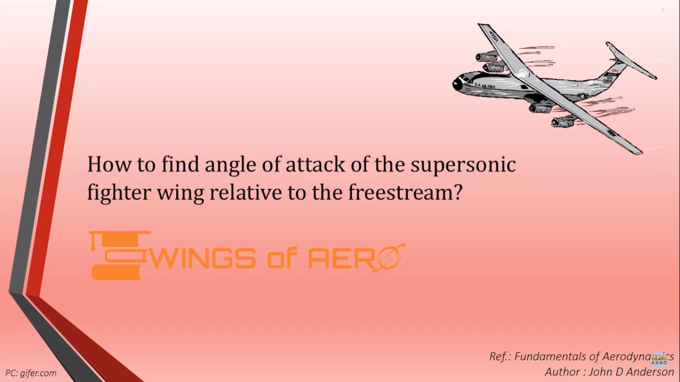 Angle of Attack of The Super Sonic Fighter Wing