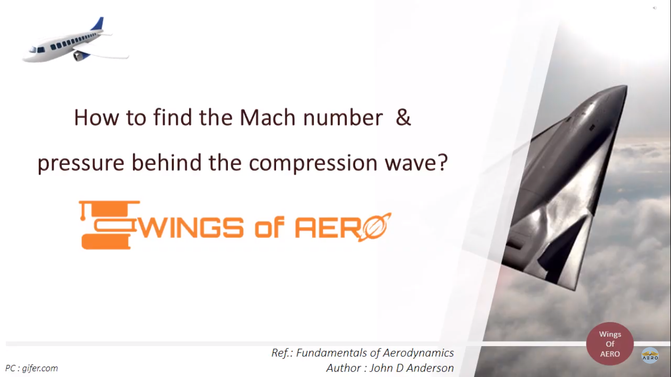 Mach Number & Pressure Behind The Compression Wave