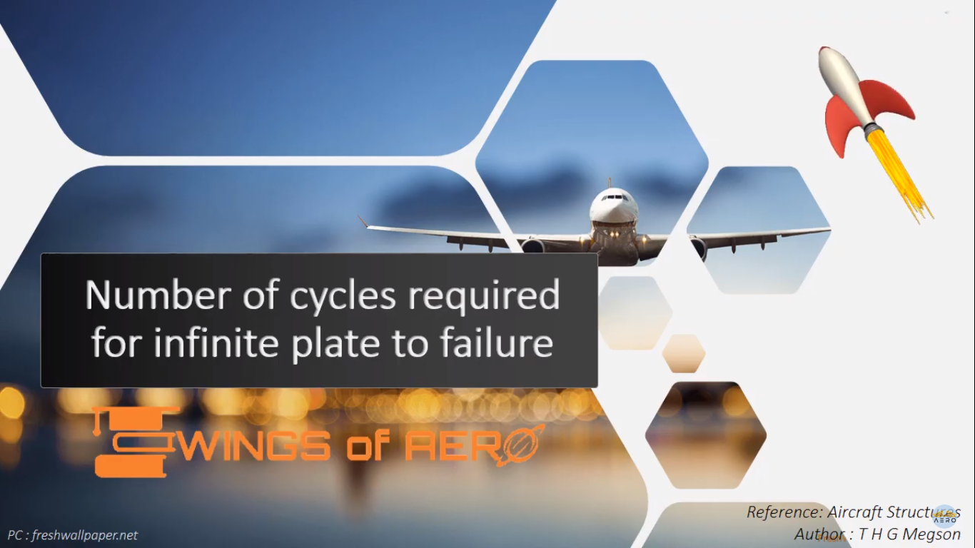 Number of Cycles Required For Infinite Plate To Failure