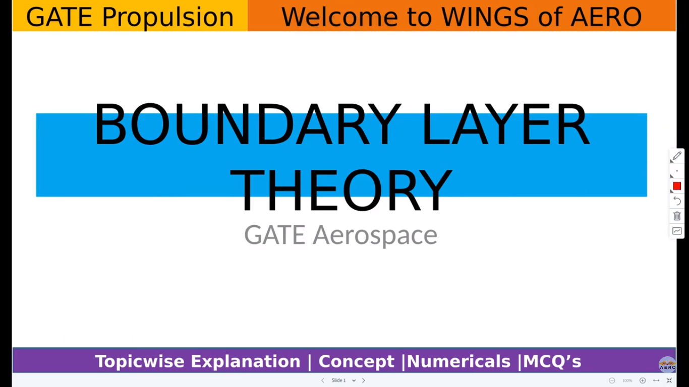 Boundary Layer Theory